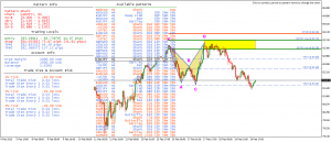 Ny Forex Trading Session Fx Trading Income