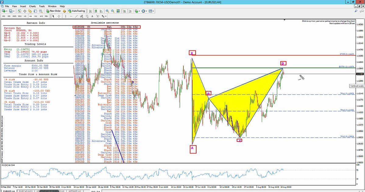 Euro / US Dollar (EURUSD) Daily Swing Trade for 8-19-2016 Chart A
